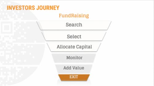O ciclo de vida de um investimento em Startups